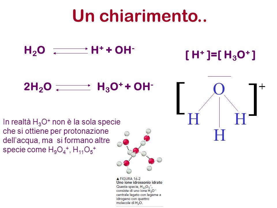 [ ] Un chiarimento.. O + H H H H2O H+ + OH- [ H+ ]= [ H3O+ ]